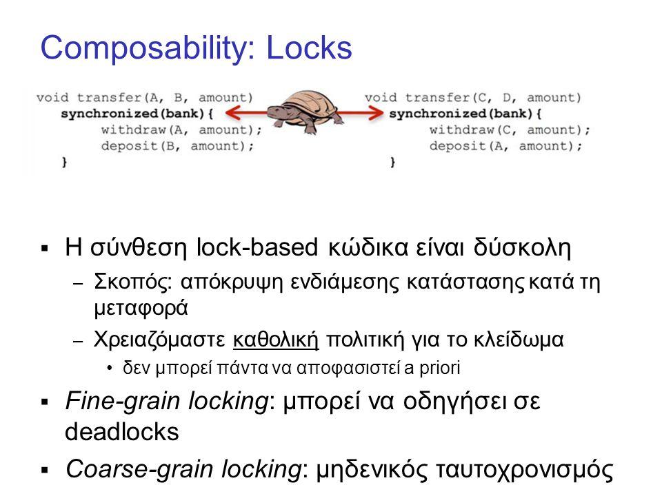 Composability: Locks  Η σύνθεση lock-based κώδικα είναι δύσκολη – Σκοπός: απόκρυψη ενδιάμεσης κατάστασης κατά τη μεταφορά – Χρειαζόμαστε καθολική πολιτική για το κλείδωμα δεν μπορεί πάντα να αποφασιστεί a priori  Fine-grain locking: μπορεί να οδηγήσει σε deadlocks  Coarse-grain locking: μηδενικός ταυτοχρονισμός