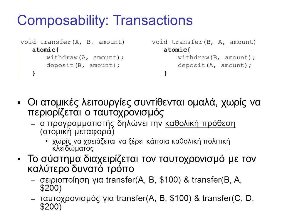 Composability: Transactions  Οι ατομικές λειτουργίες συντίθενται ομαλά, χωρίς να περιορίζεται ο ταυτοχρονισμός – ο προγραμματιστής δηλώνει την καθολική πρόθεση (ατομική μεταφορά) χωρίς να χρειάζεται να ξέρει κάποια καθολική πολιτική κλειδώματος  Το σύστημα διαχειρίζεται τον ταυτοχρονισμό με τον καλύτερο δυνατό τρόπο – σειριοποίηση για transfer(A, B, $100) & transfer(B, A, $200) – ταυτοχρονισμός για transfer(A, B, $100) & transfer(C, D, $200)