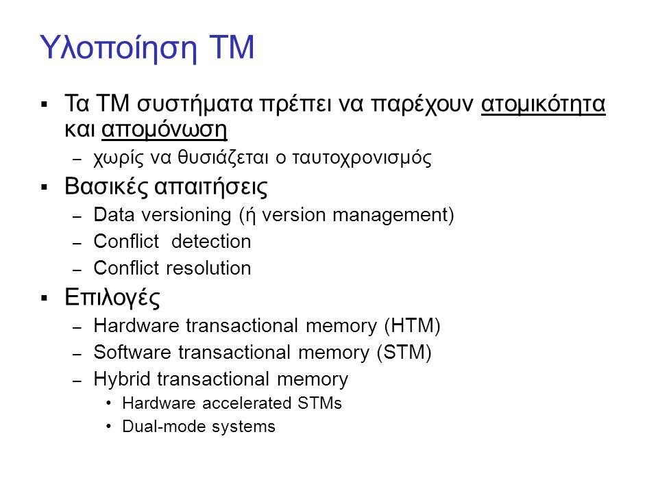 Υλοποίηση ΤΜ  Τα ΤΜ συστήματα πρέπει να παρέχουν ατομικότητα και απομόνωση – χωρίς να θυσιάζεται ο ταυτοχρονισμός  Βασικές απαιτήσεις – Data versioning (ή version management) – Conflict detection – Conflict resolution  Επιλογές – Hardware transactional memory (HTM) – Software transactional memory (STM) – Hybrid transactional memory Hardware accelerated STMs Dual-mode systems