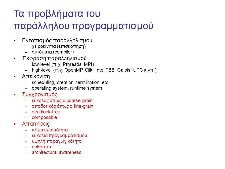 Τα προβλήματα του παράλληλου προγραμματισμού  Εντοπισμός παραλληλισμού – χειροκίνητα (επισκόπηση) – αυτόματα (compiler)  Έκφραση παραλληλισμού – low-level (π.χ.