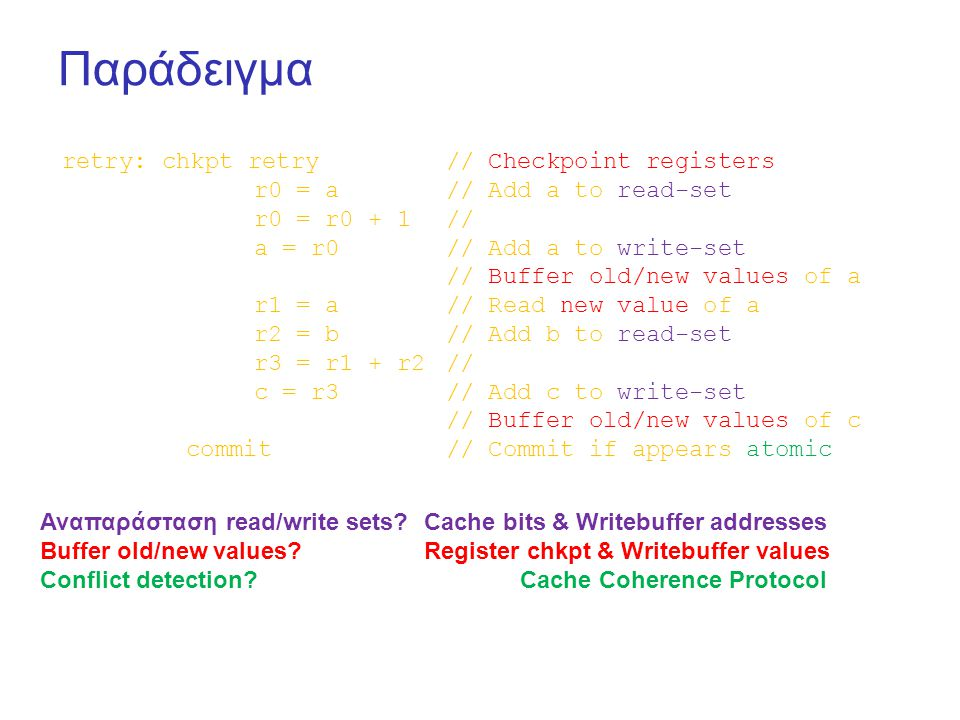Παράδειγμα retry: chkpt retry// Checkpoint registers r0 = a// Add a to read-set r0 = r0 + 1// a = r0// Add a to write-set // Buffer old/new values of a r1 = a// Read new value of a r2 = b// Add b to read-set r3 = r1 + r2// c = r3// Add c to write-set // Buffer old/new values of c commit// Commit if appears atomic Αναπαράσταση read/write sets Cache bits & Writebuffer addresses Buffer old/new values Register chkpt & Writebuffer values Conflict detection Cache Coherence Protocol