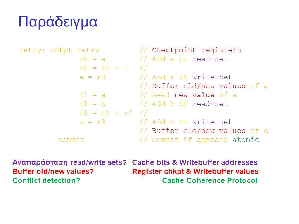 Παράδειγμα retry: chkpt retry// Checkpoint registers r0 = a// Add a to read-set r0 = r0 + 1// a = r0// Add a to write-set // Buffer old/new values of a r1 = a// Read new value of a r2 = b// Add b to read-set r3 = r1 + r2// c = r3// Add c to write-set // Buffer old/new values of c commit// Commit if appears atomic Αναπαράσταση read/write sets?Cache bits & Writebuffer addresses Buffer old/new values?Register chkpt & Writebuffer values Conflict detection?Cache Coherence Protocol