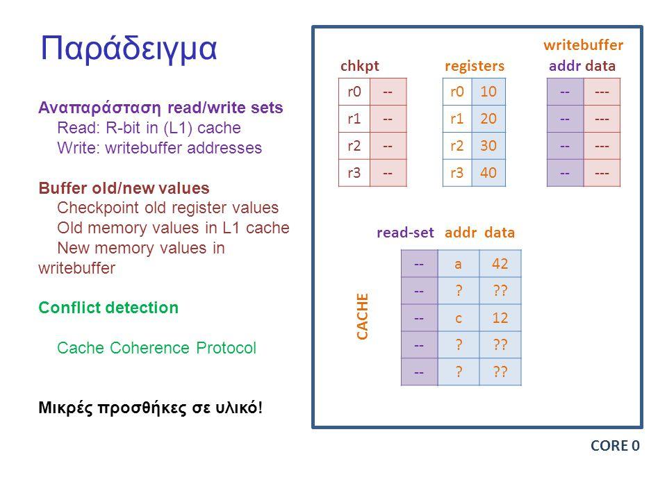 Παράδειγμα r0-- r1-- r2-- r3-- r010 r120 r230 r340 --- -- chkptregisters writebuffer addrdata a42 ??.