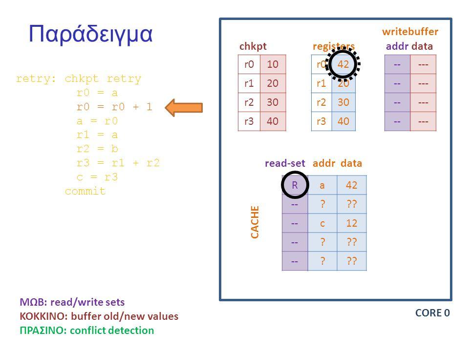 Παράδειγμα r010 r120 r230 r340 r042 r120 r230 r340 -- chkptregisters writebuffer addrdata a42 .