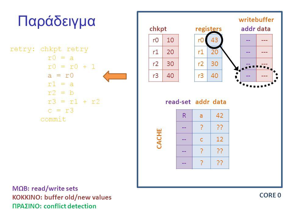 Παράδειγμα r010 r120 r230 r340 r043 r120 r230 r340 -- chkptregisters writebuffer addrdata a42 .