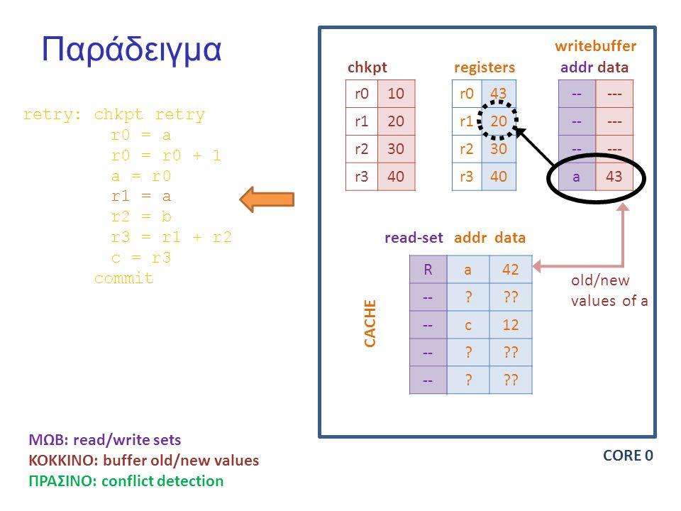 Παράδειγμα r010 r120 r230 r340 r043 r120 r230 r340 -- a chkptregisters writebuffer addrdata a42 .