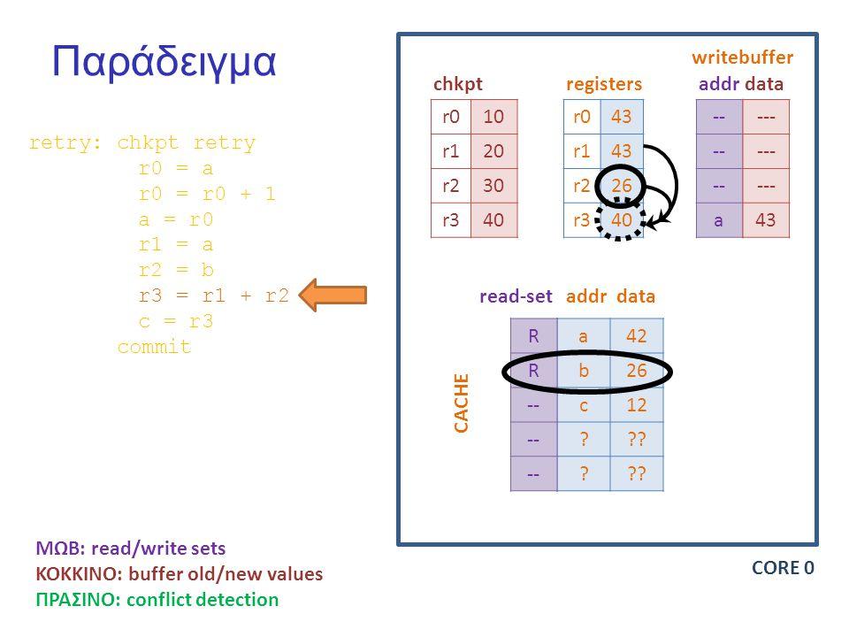 Παράδειγμα r010 r120 r230 r340 r043 r143 r226 r340 -- a chkptregisters writebuffer addrdata a42 b26 c12 .