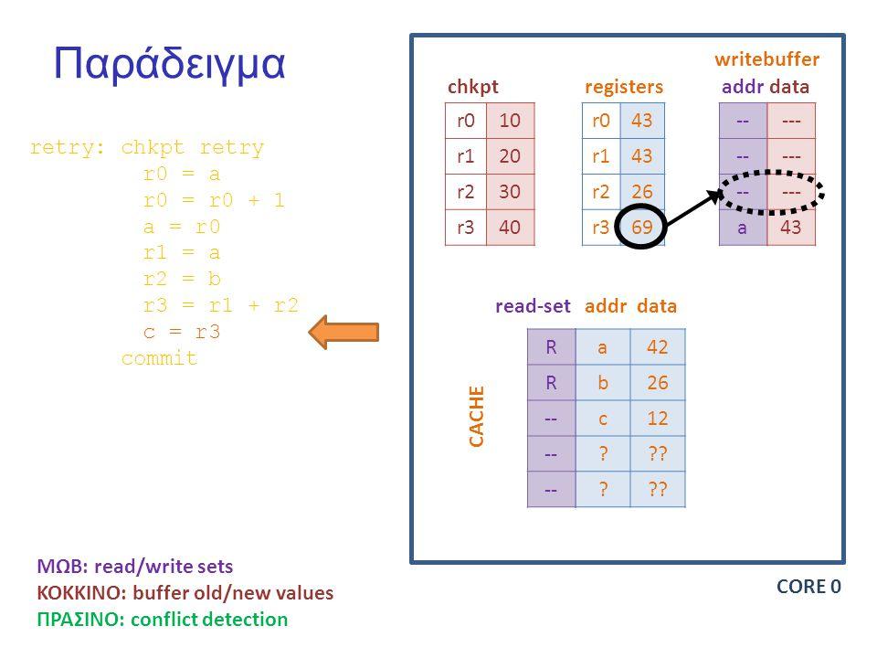 Παράδειγμα r010 r120 r230 r340 r043 r143 r226 r369 -- a chkptregisters writebuffer addrdata a42 b26 c12 .