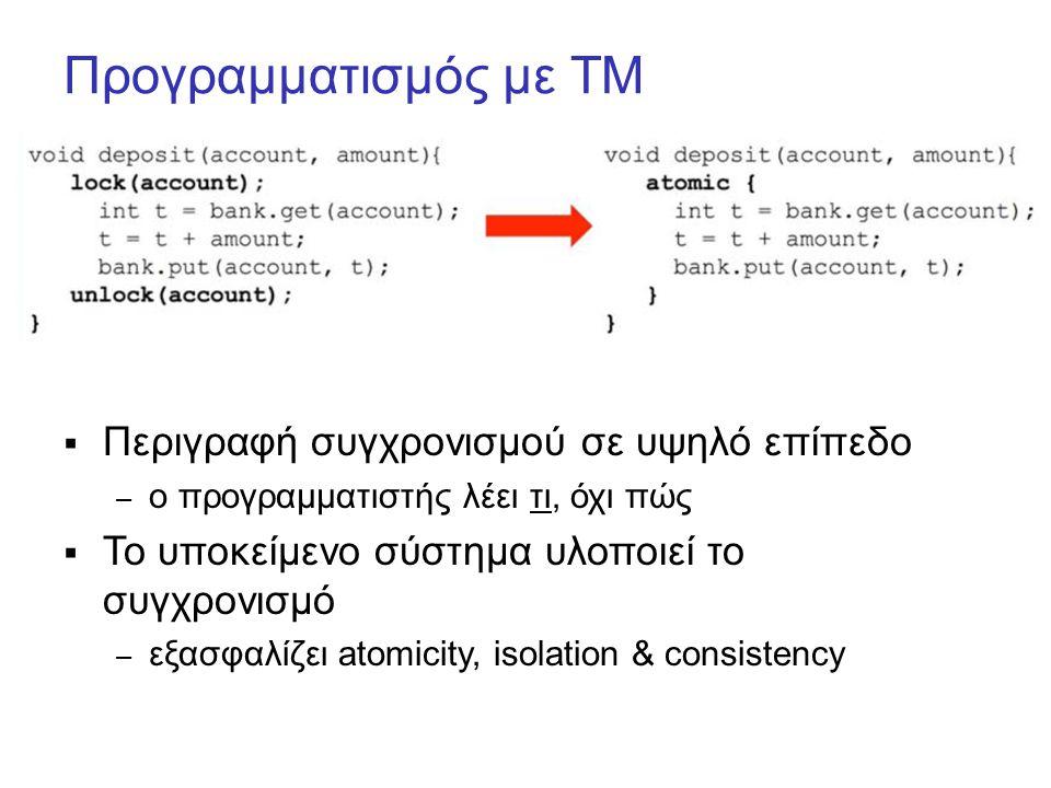 Προγραμματισμός με ΤΜ  Περιγραφή συγχρονισμού σε υψηλό επίπεδο – ο προγραμματιστής λέει τι, όχι πώς  Το υποκείμενο σύστημα υλοποιεί το συγχρονισμό – εξασφαλίζει atomicity, isolation & consistency