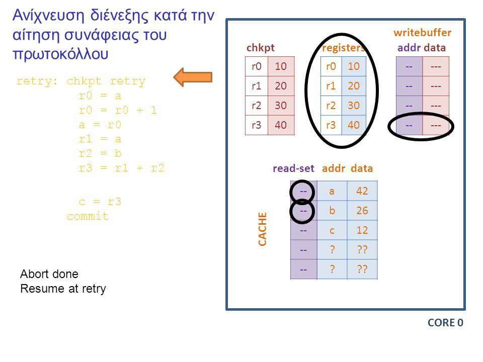 Ανίχνευση διένεξης κατά την αίτηση συνάφειας του πρωτοκόλλου r010 r120 r230 r340 r010 r120 r230 r340 -- chkptregisters writebuffer addrdata a42 b26 c12 .