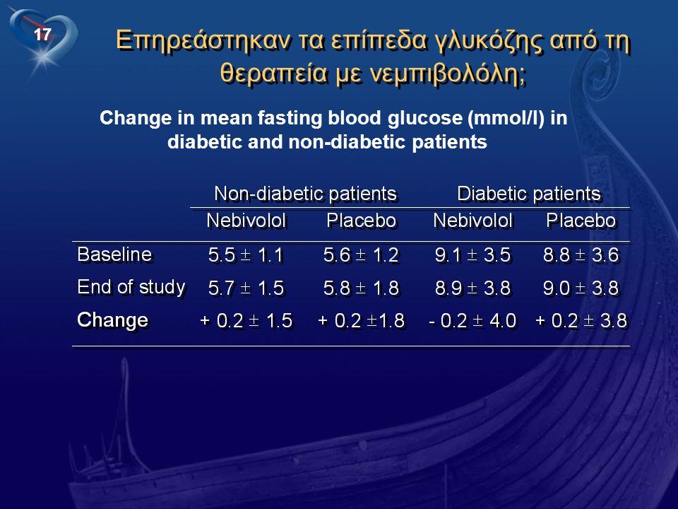 17 Επηρεάστηκαν τα επίπεδα γλυκόζης από τη θεραπεία με νεμπιβολόλη; Change in mean fasting blood glucose (mmol/l) in diabetic and non-diabetic patient