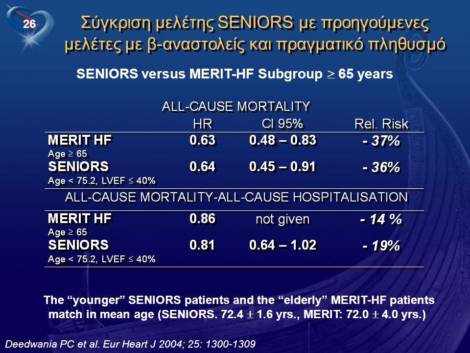 "26 Deedwania PC et al. Eur Heart J 2004; 25: 1300-1309 SENIORS versus MERIT-HF Subgroup  65 years The ""younger"" SENIORS patients and the ""elderly"" ME"