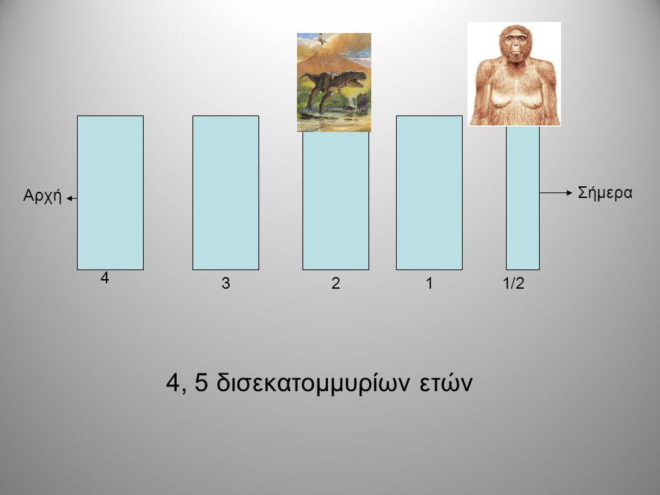 Πόσο χρονών είναι η Γη;