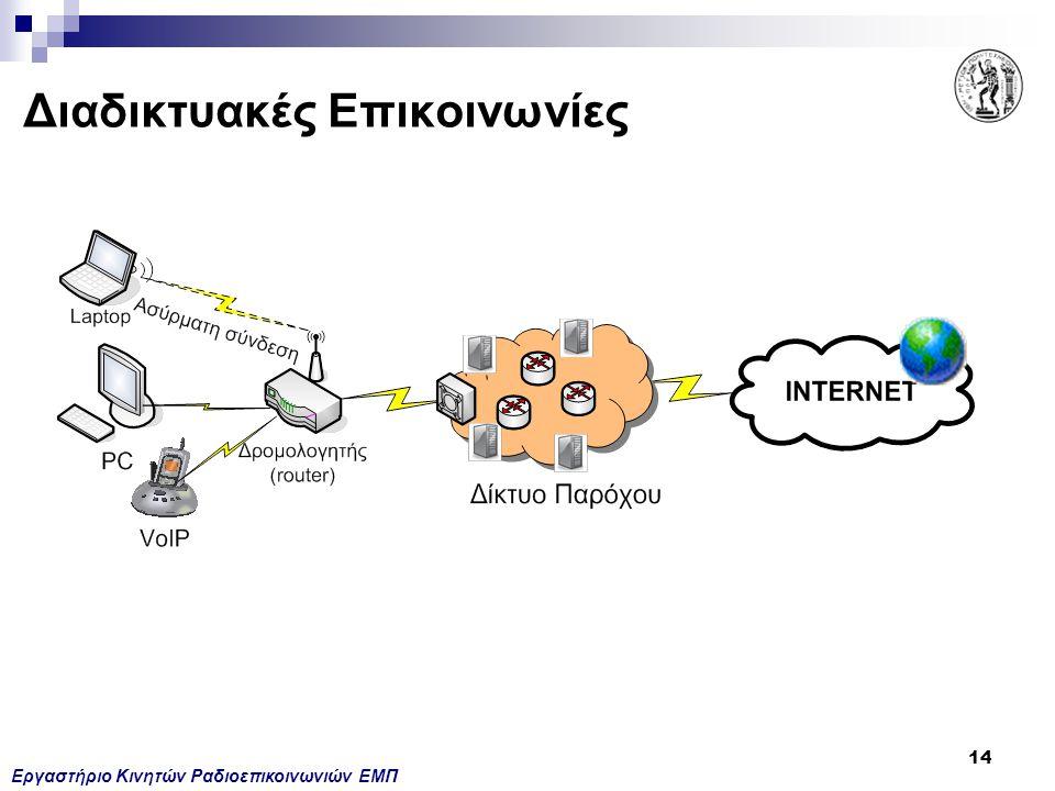 Εργαστήριο Κινητών Ραδιοεπικοινωνιών ΕΜΠ 14 Διαδικτυακές Επικοινωνίες