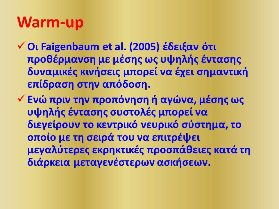 Warm-up Οι Faigenbaum et al.