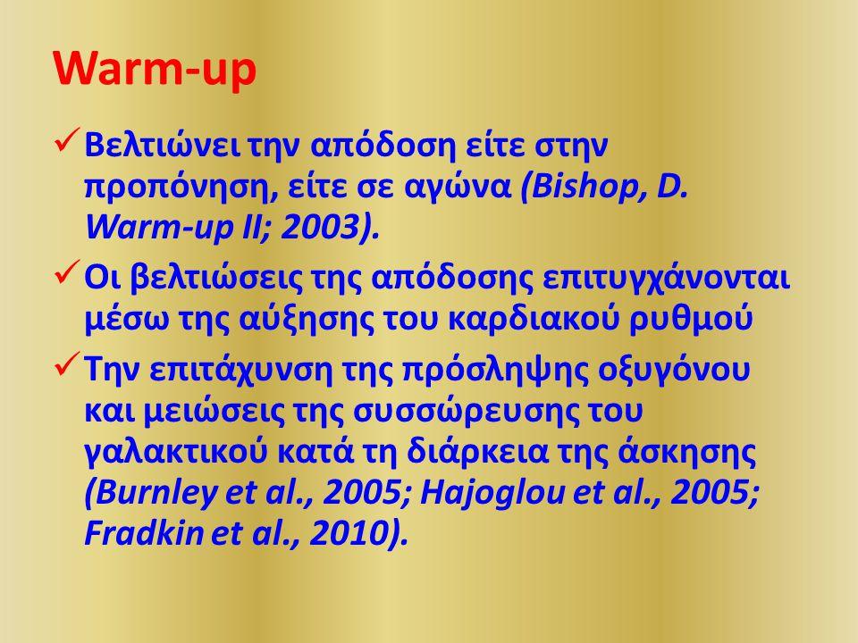 Warm-up Βελτιώνει την απόδοση είτε στην προπόνηση, είτε σε αγώνα (Bishop, D.