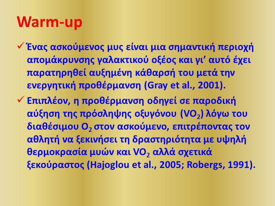 Warm-up Ένας ασκούμενος μυς είναι μια σημαντική περιοχή απομάκρυνσης γαλακτικού οξέος και γι' αυτό έχει παρατηρηθεί αυξημένη κάθαρσή του μετά την ενεργητική προθέρμανση (Gray et al., 2001).