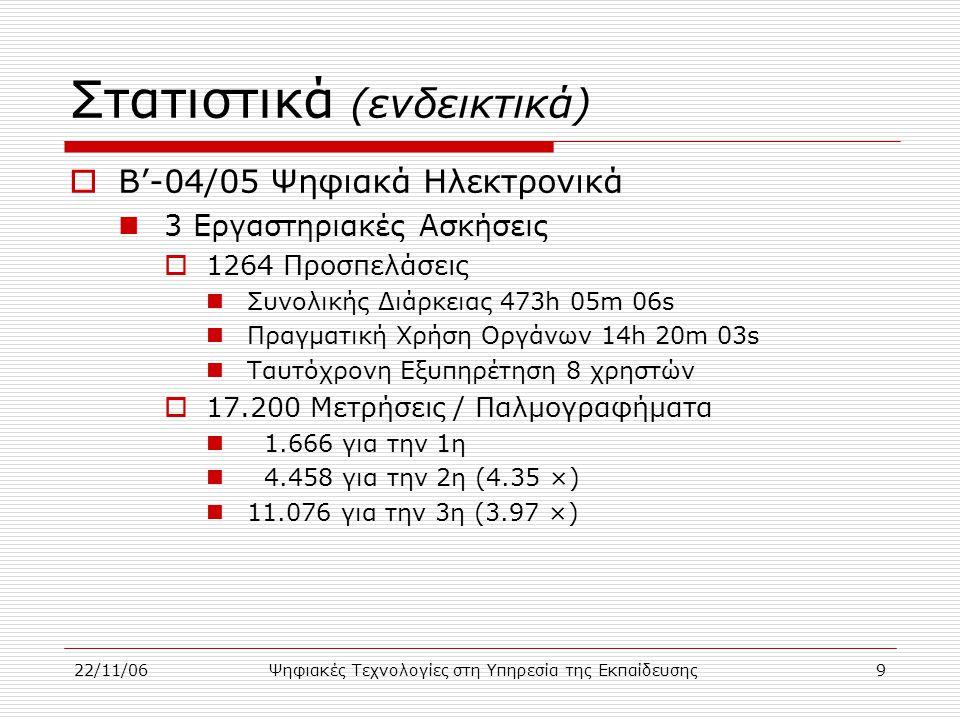 22/11/06Ψηφιακές Τεχνολογίες στη Υπηρεσία της Εκπαίδευσης9 Στατιστικά (ενδεικτικά)  Β'-04/05 Ψηφιακά Ηλεκτρονικά 3 Εργαστηριακές Ασκήσεις  1264 Προσ