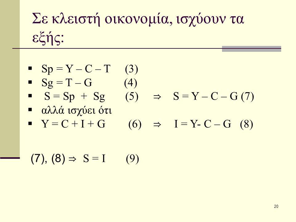 20  Sp = Y – C – T (3)  Sg = T – G (4)  S = Sp + Sg (5) ⇒ S = Y – C – G (7)  αλλά ισχύει ότι  Y = C + I + G (6) ⇒ I = Y- C – G (8) (7), (8) ⇒ S =