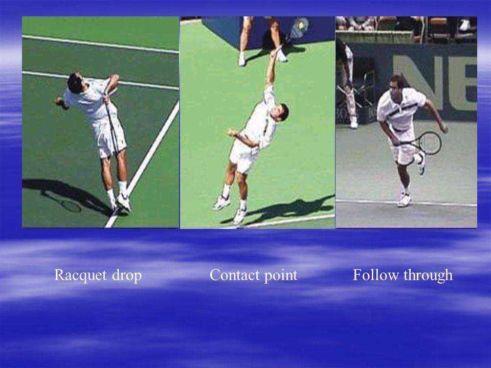 Racquet dropContact pointFollow through