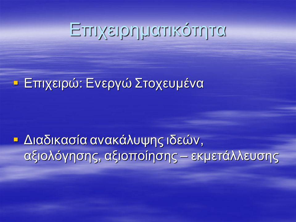 Ο επιχειρηματίας  Έννοια της «ενδοεπιχειρηματικότητας»  Συνδεδεμένη με σύγχρονες μορφές επιχειρήσεων (π.χ.