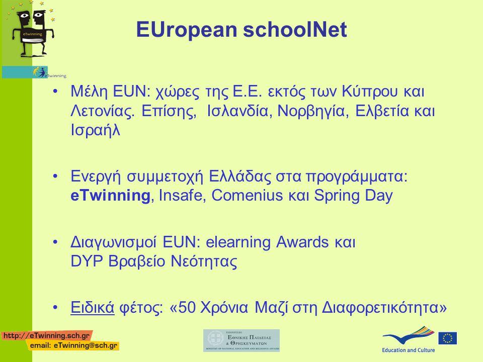 Μέσω του EUN, ωφελούμαστε ως προς την: Προβολή της χώρας μας και των εργασιών συναδέλφων μέσα από τη διάχυση τοπικών, περιφερειακών ή εθνικών εκπαιδευτικών πρακτικών Επικοινωνία ανάμεσα σε τάξεις σχολικών μονάδων, εκπαιδευτικών και μαθητών σε ευρωπαϊκό επίπεδο μέσω συνεργατικών έργων (projects) Πρόσβαση σε πηγές παιδαγωγικού υλικού και πηγές πολυμέσων Επικοινωνία και συνεργασία του Υπ.Ε.Π.Θ.