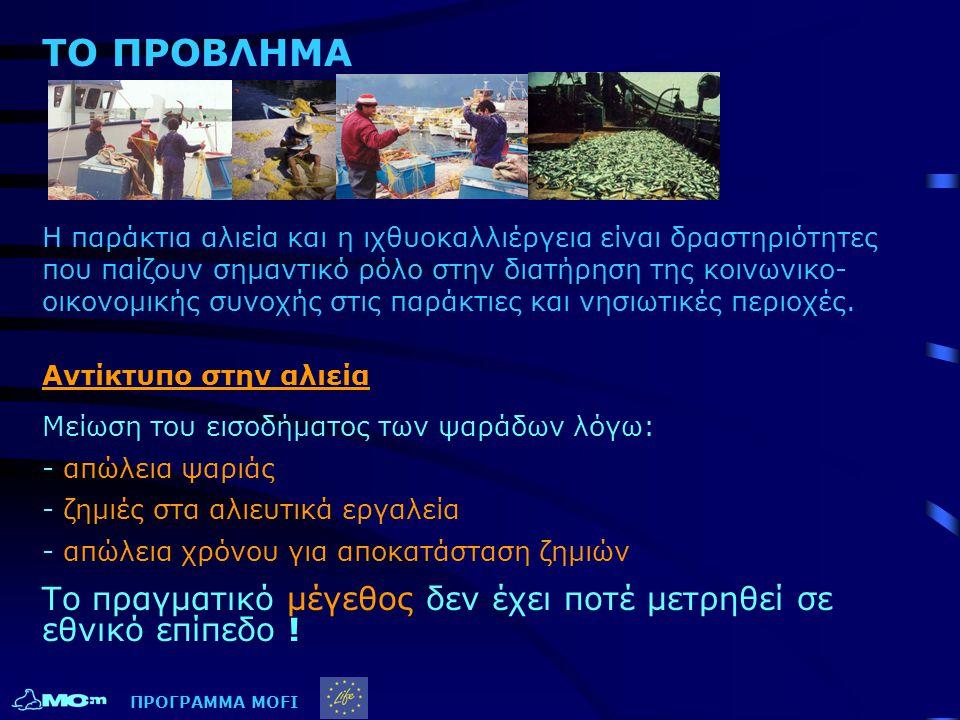 Αντίκτυπο στην αλιεία Μείωση του εισοδήματος των ψαράδων λόγω: - απώλεια ψαριάς - ζημιές στα αλιευτικά εργαλεία - απώλεια χρόνου για αποκατάσταση ζημι