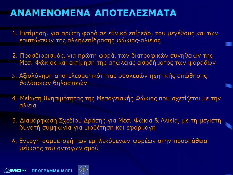 3. Αξιολόγηση αποτελεσματικότητας συσκευών ηχητικής απώθησης θαλάσσιων θηλαστικών 4. Μείωση θνησιμότητας της Μεσογειακής Φώκιας που σχετίζεται με την