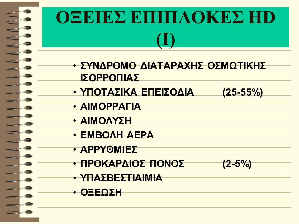 ΟΞΕΙΕΣ ΕΠΙΠΛΟΚΕΣ HD (I) ΣΥΝΔΡΟΜΟ ΔΙΑΤΑΡΑΧΗΣ ΟΣΜΩΤΙΚΗΣ ΙΣΟΡΡΟΠΙΑΣ ΥΠΟΤΑΣΙΚΑ ΕΠΕΙΣΟΔΙΑ(25-55%) ΑΙΜΟΡΡΑΓΙΑ ΑΙΜΟΛΥΣΗ ΕΜΒΟΛΗ ΑΕΡΑ ΑΡΡΥΘΜΙΕΣ ΠΡΟΚΑΡΔΙΟΣ ΠΟΝΟΣ(2-5%) ΥΠΑΣΒΕΣΤΙΑΙΜΙΑ ΟΞΕΩΣΗ