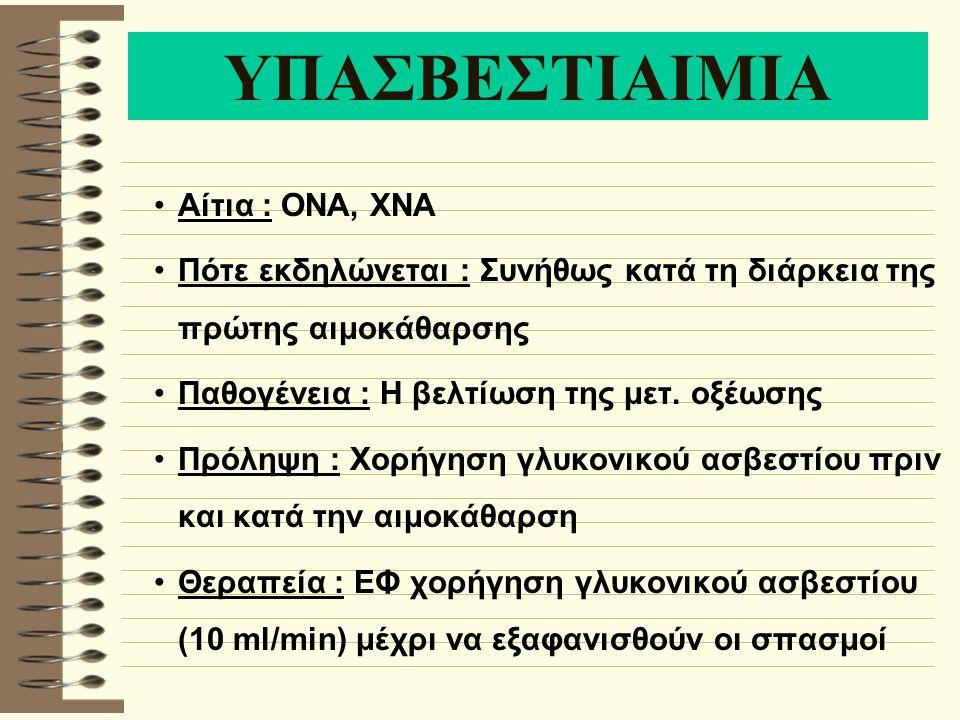 Αίτια : ΟΝΑ, ΧΝΑ Πότε εκδηλώνεται : Συνήθως κατά τη διάρκεια της πρώτης αιμοκάθαρσης Παθογένεια : Η βελτίωση της μετ. οξέωσης Πρόληψη : Χορήγηση γλυκο