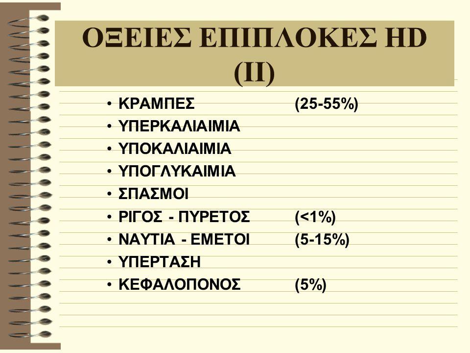 ΟΞΕΙΕΣ ΕΠΙΠΛΟΚΕΣ HD (II) ΚΡΑΜΠΕΣ(25-55%) ΥΠΕΡΚΑΛΙΑΙΜΙΑ ΥΠΟΚΑΛΙΑΙΜΙΑ ΥΠΟΓΛΥΚΑΙΜΙΑ ΣΠΑΣΜΟΙ ΡΙΓΟΣ - ΠΥΡΕΤΟΣ(<1%) ΝΑΥΤΙΑ - ΕΜΕΤΟΙ(5-15%) ΥΠΕΡΤΑΣΗ ΚΕΦΑΛΟΠΟΝΟΣ(5%)