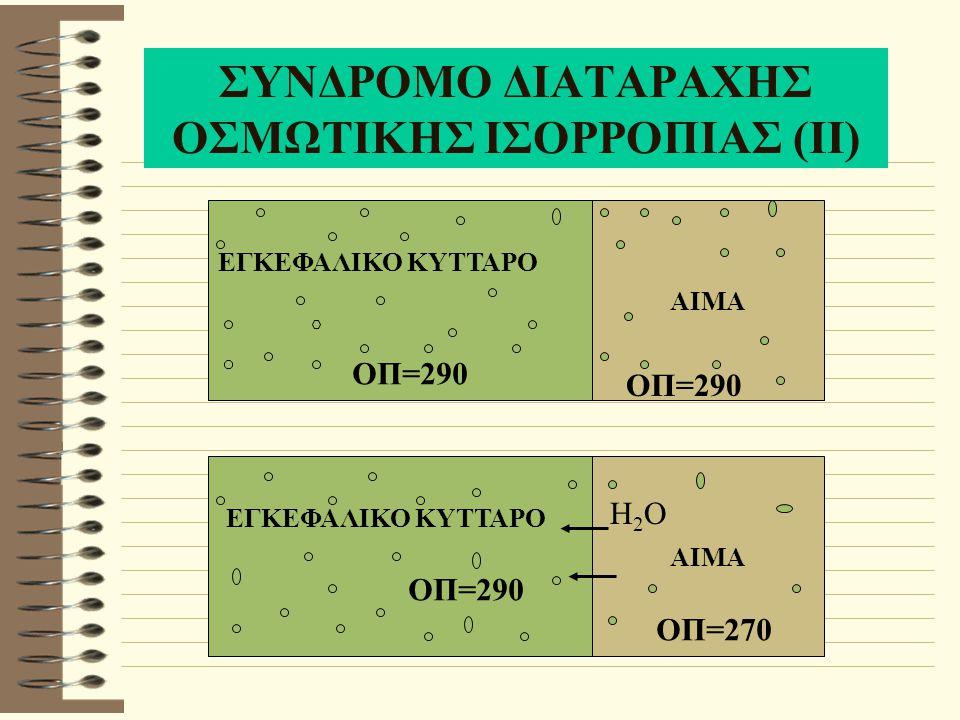 ΝΑΥΤΙΑ - ΕΜΕΤΟΙ Αίτια Σύνδρομο διαταραχής της οσμωτικής ισορροπίας Υποτασικό επεισόδιο (συχνότερο όλων) Οξεία υπερασβεστιαιμία Υπερτασική κρίση Οξεία αιμόλυση Θεραπεία Αιτιολογική