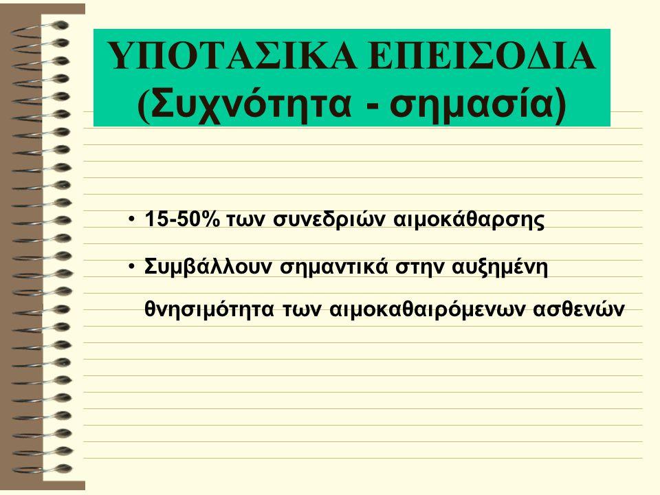 ΥΠΟΤΑΣΙΚΑ ΕΠΕΙΣΟΔΙΑ ( Συχνότητα - σημασία) 15-50% των συνεδριών αιμοκάθαρσης Συμβάλλουν σημαντικά στην αυξημένη θνησιμότητα των αιμοκαθαιρόμενων ασθενών