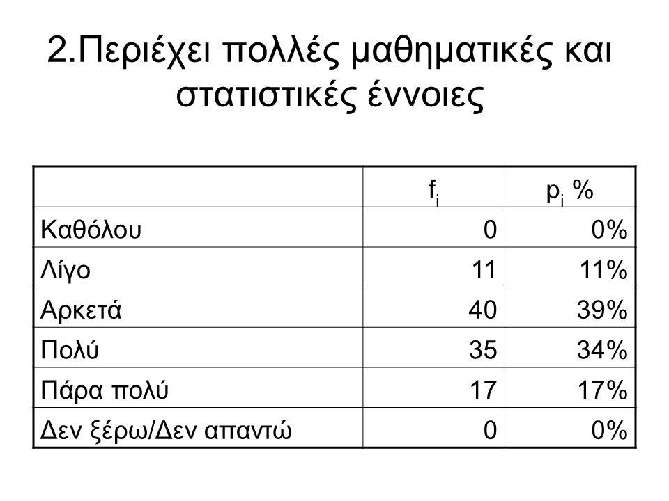 2.Περιέχει πολλές μαθηματικές και στατιστικές έννοιες fifi p i % Καθόλου00% Λίγο1111% Αρκετά4039% Πολύ3534% Πάρα πολύ1717% Δεν ξέρω/Δεν απαντώ00%