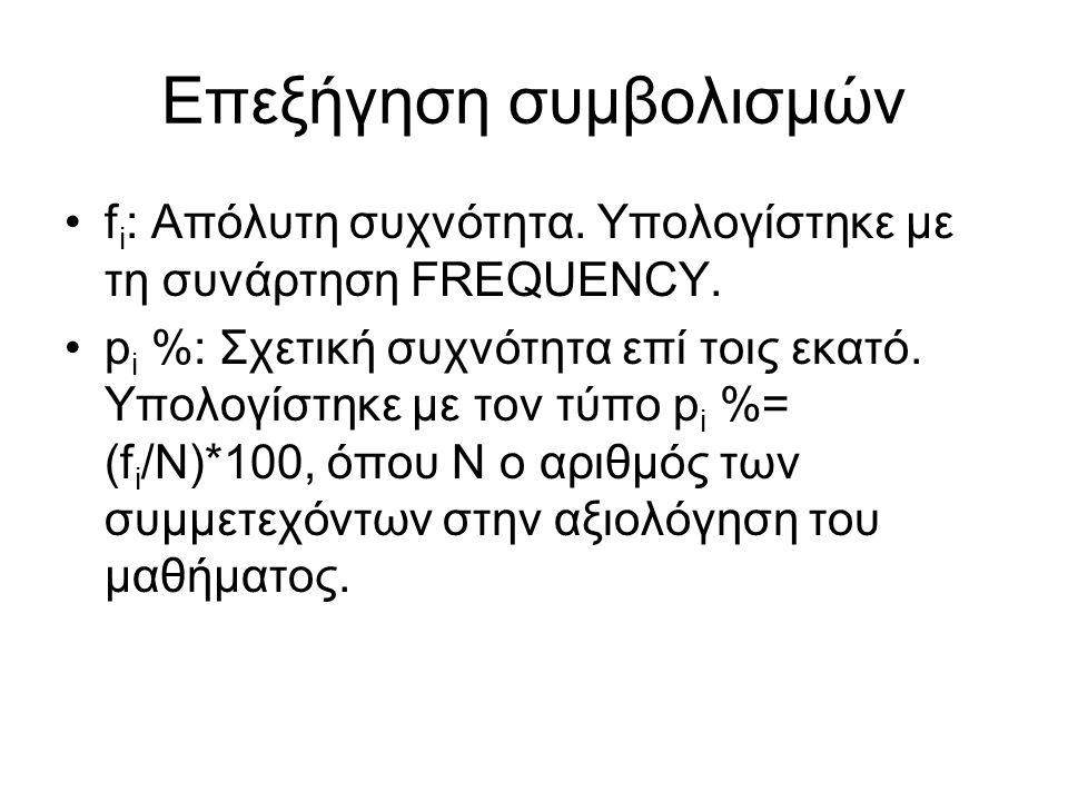Επεξήγηση συμβολισμών f i : Απόλυτη συχνότητα. Υπολογίστηκε με τη συνάρτηση FREQUENCY. p i %: Σχετική συχνότητα επί τοις εκατό. Υπολογίστηκε με τον τύ