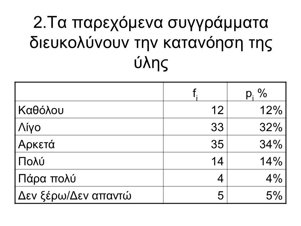 2.Τα παρεχόμενα συγγράμματα διευκολύνουν την κατανόηση της ύλης fifi p i % Καθόλου1212% Λίγο3332% Αρκετά3534% Πολύ1414% Πάρα πολύ44% Δεν ξέρω/Δεν απαν