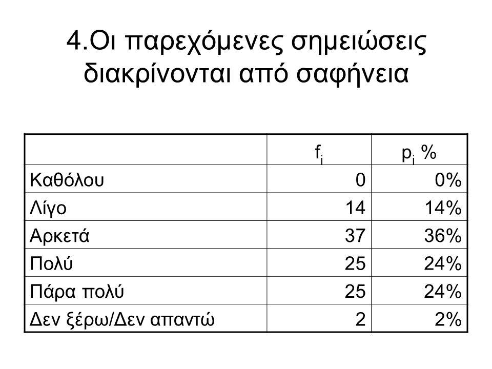 4.Οι παρεχόμενες σημειώσεις διακρίνονται από σαφήνεια fifi p i % Καθόλου00% Λίγο1414% Αρκετά3736% Πολύ2524% Πάρα πολύ2524% Δεν ξέρω/Δεν απαντώ22%