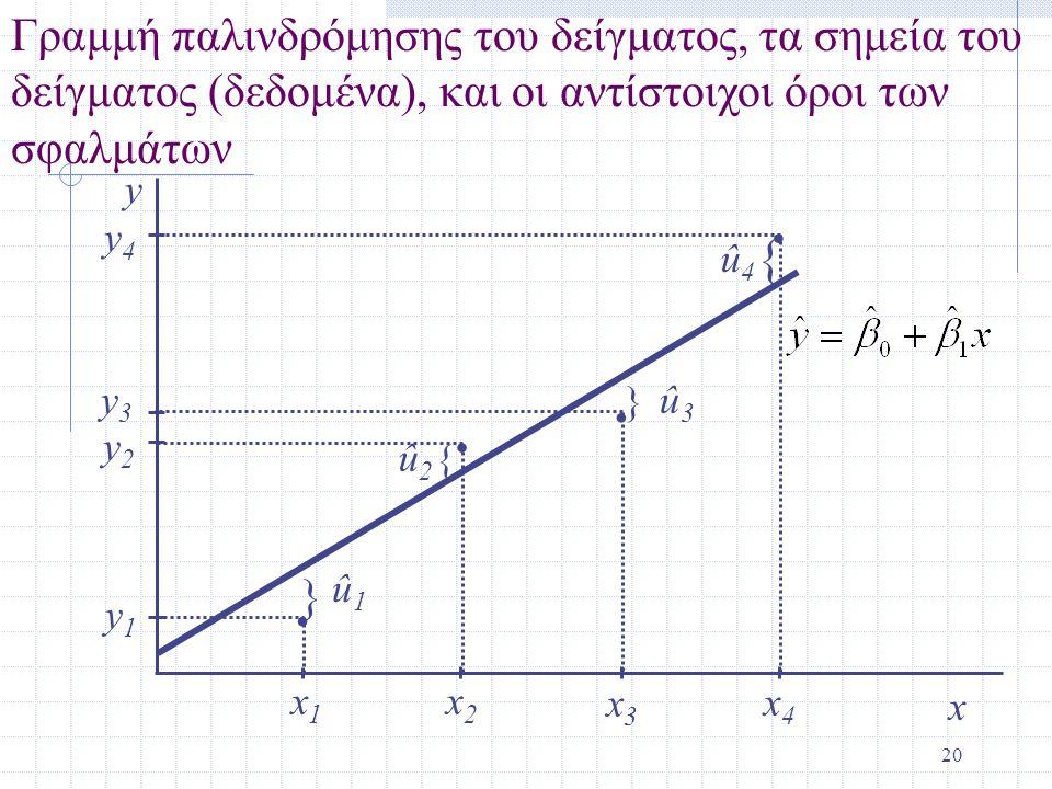 20.... y4y4 y1y1 y2y2 y3y3 x1x1 x2x2 x3x3 x4x4 } } { { û1û1 û2û2 û3û3 û4û4 x y Γραμμή παλινδρόμησης του δείγματος, τα σημεία του δείγματος (δεδομένα),