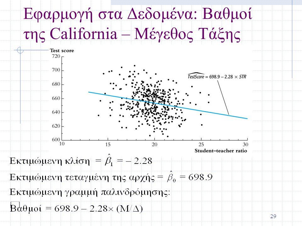 29 Εφαρμογή στα Δεδομένα: Βαθμοί της California – Μέγεθος Τάξης