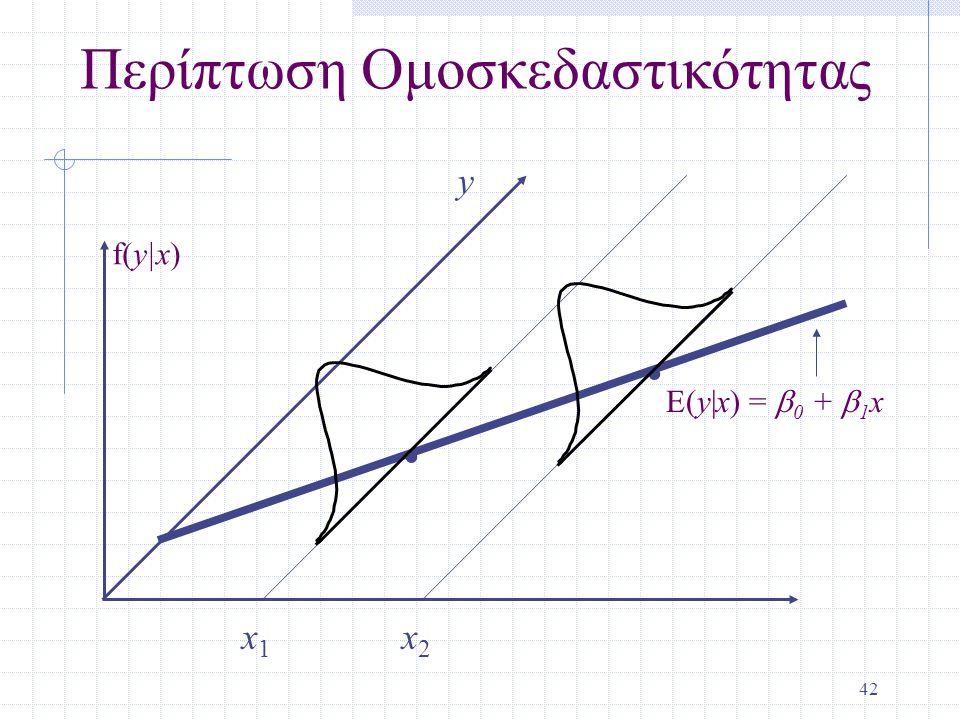 42.. x1x1 x2x2 Περίπτωση Ομοσκεδαστικότητας E(y|x) =  0 +  1 x y f(y|x)
