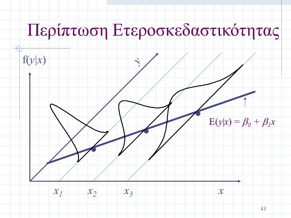 43. xx1x1 x2x2 y f(y|x) Περίπτωση Ετεροσκεδαστικότητας x3x3.. E(y|x) =  0 +  1 x