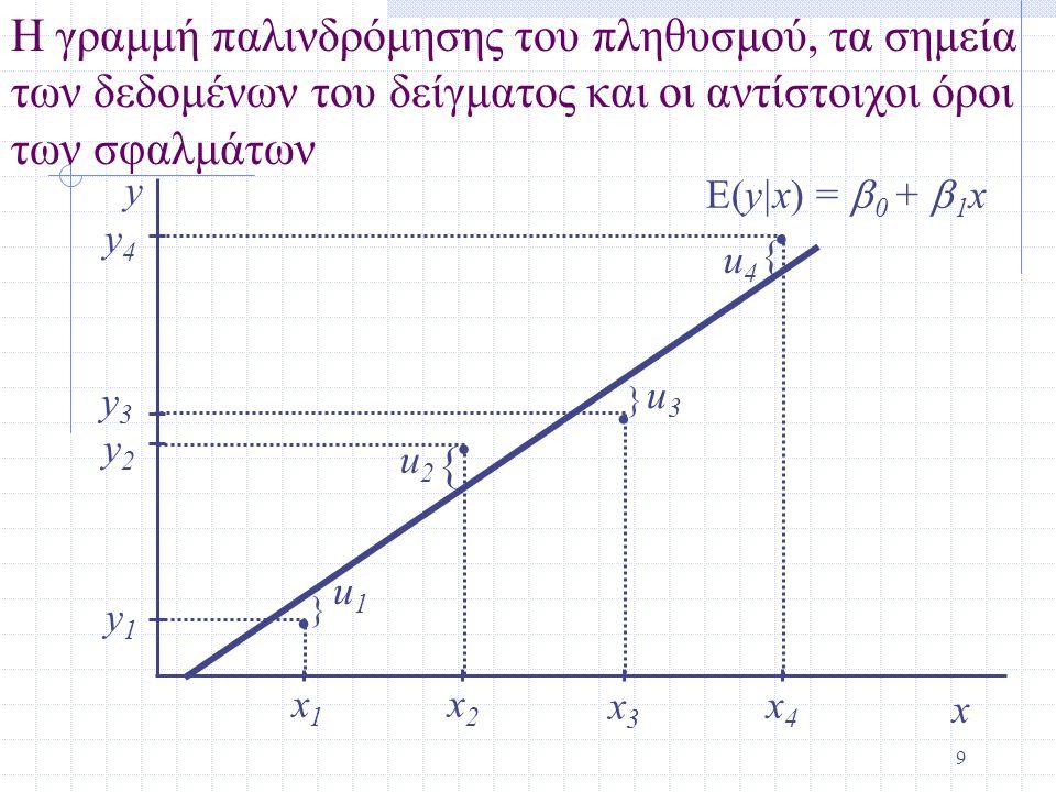 9.... y4y4 y1y1 y2y2 y3y3 x1x1 x2x2 x3x3 x4x4 } } { { u1u1 u2u2 u3u3 u4u4 x y Η γραμμή παλινδρόμησης του πληθυσμού, τα σημεία των δεδομένων του δείγμα