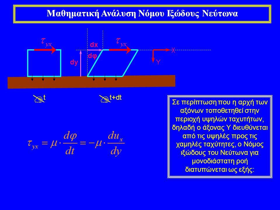 Μαθηματική Ανάλυση Νόμου Ιξώδους Νεύτωνα dφdφ  t  t+dt χ Y dx dy Σε περίπτωση που η αρχή των αξόνων τοποθετηθεί στην περιοχή υψηλών ταχυτήτων, δηλαδ