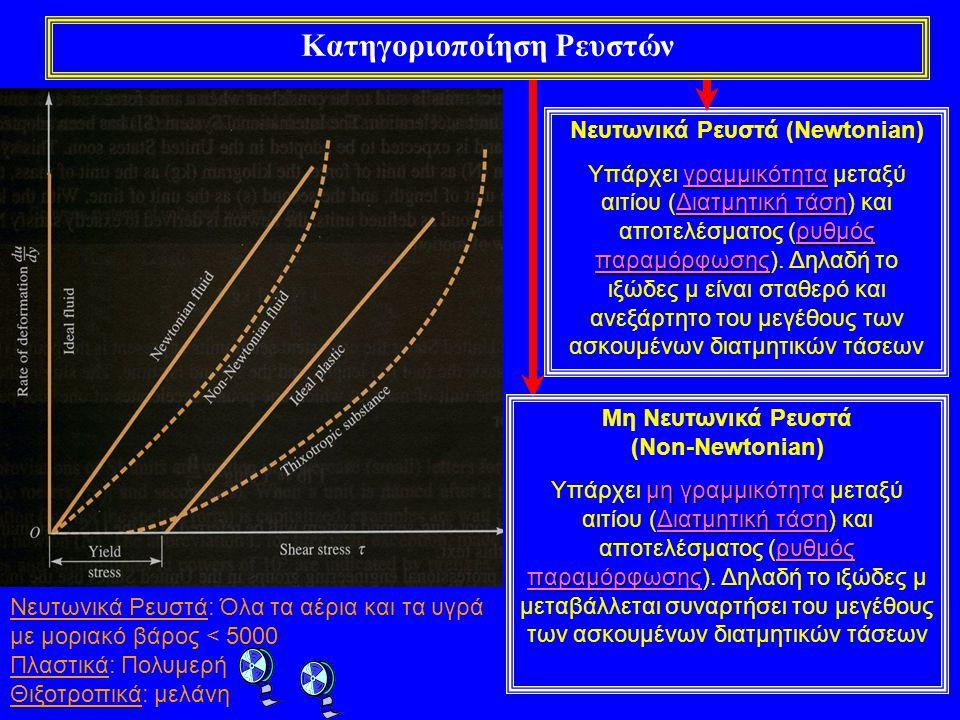 Κατηγοριοποίηση Ρευστών Νευτωνικά Ρευστά (Newtonian) γραμμικότητα Διατμητική τάση ρυθμός παραμόρφωσης Υπάρχει γραμμικότητα μεταξύ αιτίου (Διατμητική τ