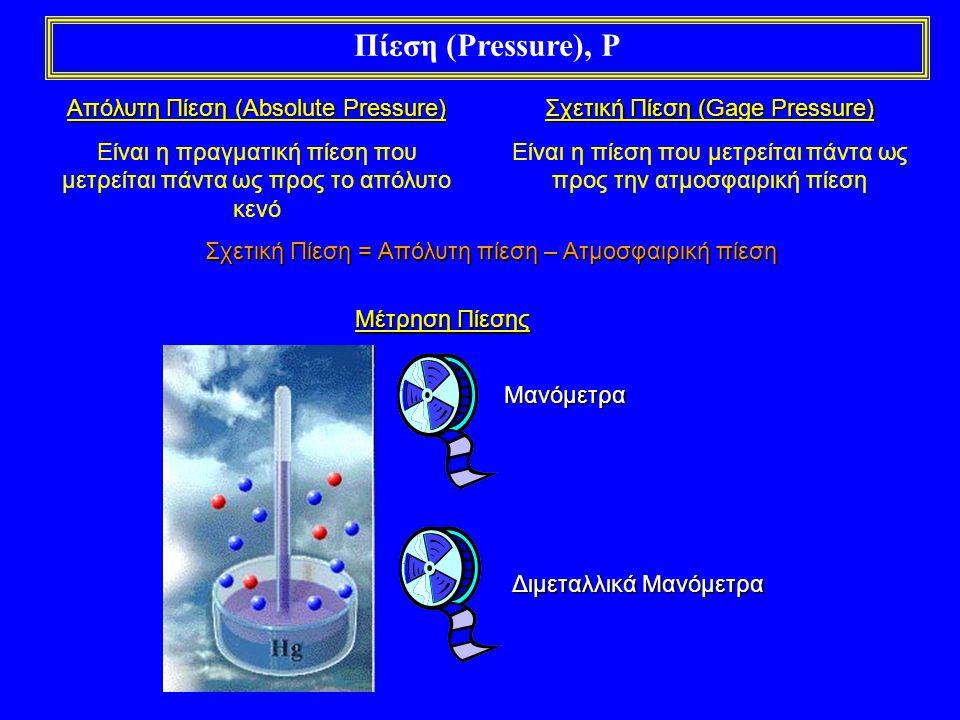 Πίεση (Pressure), P Απόλυτη Πίεση (Absolute Pressure) Είναι η πραγματική πίεση που μετρείται πάντα ως προς το απόλυτο κενό Σχετική Πίεση (Gage Pressur