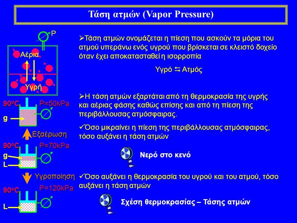 Τάση ατμών (Vapor Pressure)  Τάση ατμών ονομάζεται η πίεση που ασκούν τα μόρια του ατμού υπεράνω ενός υγρού που βρίσκεται σε κλειστό δοχείο όταν έχει