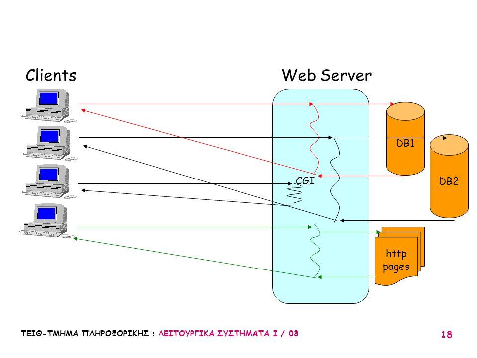 ΤΕΙΘ-ΤΜΗΜΑ ΠΛΗΡΟΦΟΡΙΚΗΣ : ΛΕΙΤΟΥΡΓΙΚΑ ΣΥΣΤΗΜΑΤΑ Ι / 03 18 ClientsWeb Server DB1 http pages DB2 CGI
