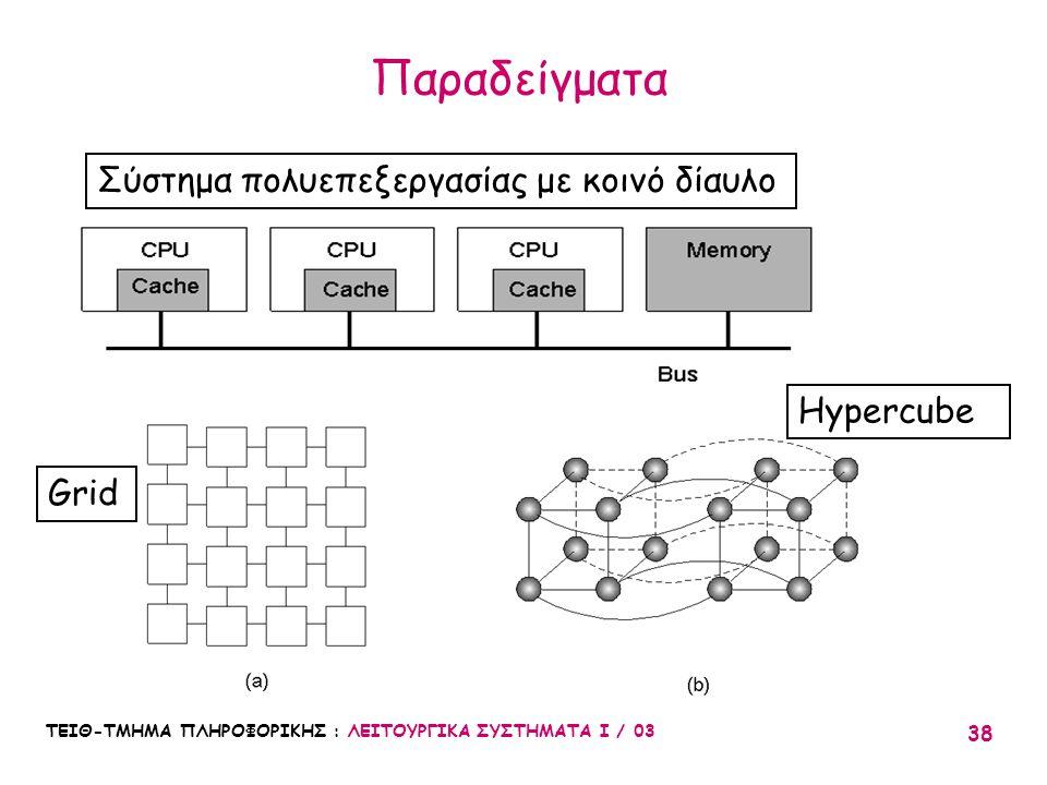 ΤΕΙΘ-ΤΜΗΜΑ ΠΛΗΡΟΦΟΡΙΚΗΣ : ΛΕΙΤΟΥΡΓΙΚΑ ΣΥΣΤΗΜΑΤΑ Ι / 03 38 Παραδείγματα Σύστημα πολυεπεξεργασίας με κοινό δίαυλο Grid Hypercube