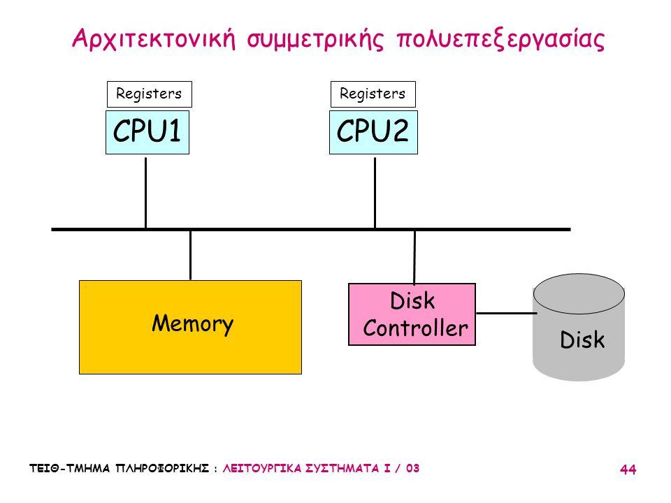 ΤΕΙΘ-ΤΜΗΜΑ ΠΛΗΡΟΦΟΡΙΚΗΣ : ΛΕΙΤΟΥΡΓΙΚΑ ΣΥΣΤΗΜΑΤΑ Ι / 03 44 Αρχιτεκτονική συμμετρικής πολυεπεξεργασίας CPU1 Registers CPU2 Memory Disk Controller Disk