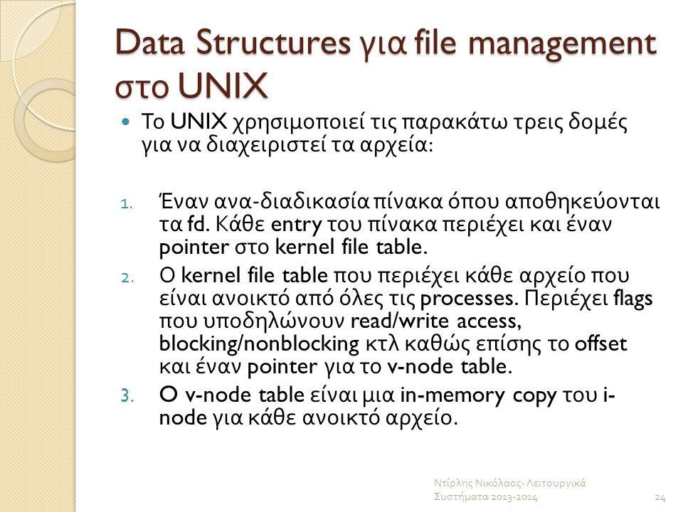 Data Structures για file management στο UNIX Το UNIX χρησιμοποιεί τις παρακάτω τρεις δομές για να διαχειριστεί τα αρχεία : 1. Έναν ανα - διαδικασία πί